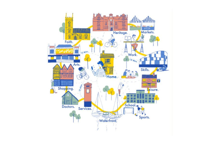 Ambitious new Vision for the revival of Ipswich town centre 3